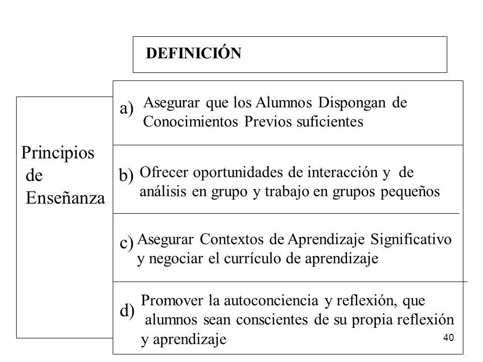 39 Principios de Enseñanza Asegurar que los Alumnos Dispongan de Conocimientos Previos suficientes Ofrecer Oportunidades De interacción Asegurar Conte