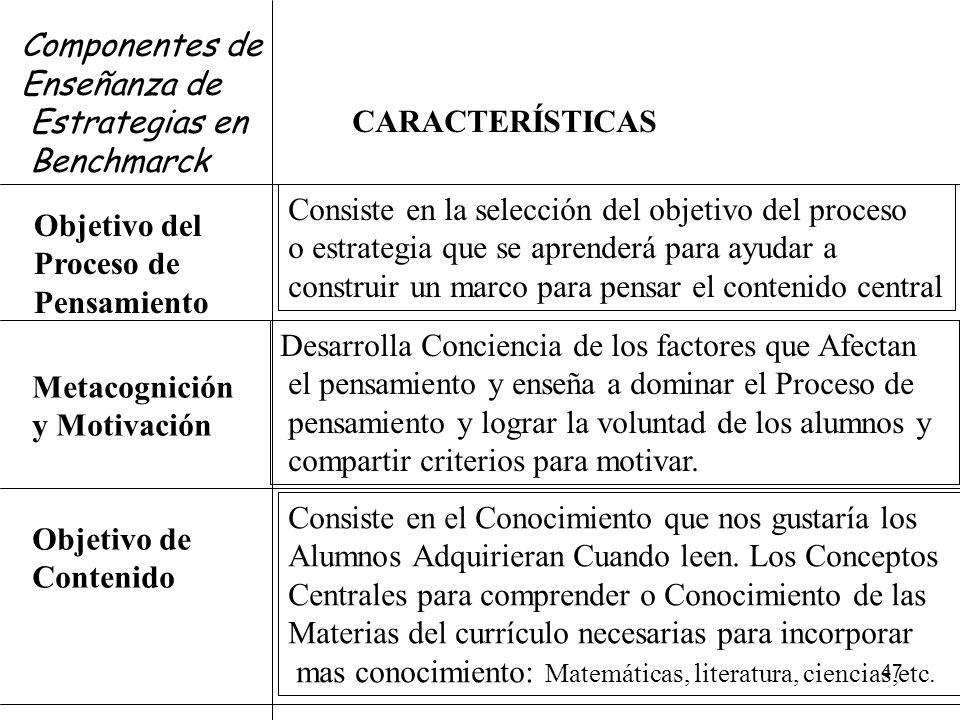 46 Componentes de una Clase sobre Estrategias en la Escuela Benchmarck Objetivo del proceso de Pensamiento o Estrategia Metacognición y Motivación Obj