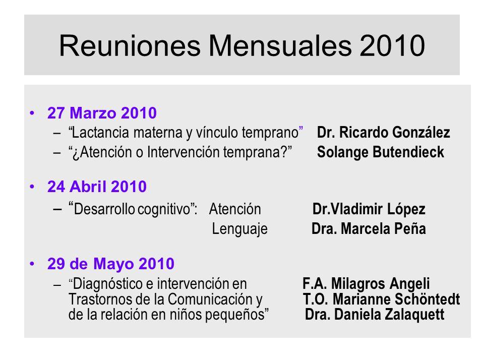 Reuniones Mensuales 2010 27 Marzo 2010 –Lactancia materna y vínculo temprano Dr. Ricardo González –¿Atención o Intervención temprana? Solange Butendie