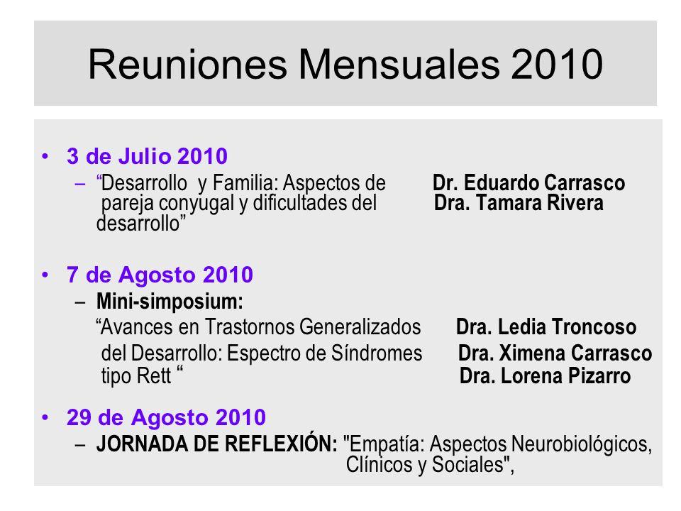 Reuniones Mensuales 2010 3 de Julio 2010 –Desarrollo y Familia: Aspectos de Dr. Eduardo Carrasco pareja conyugal y dificultades del Dra. Tamara Rivera