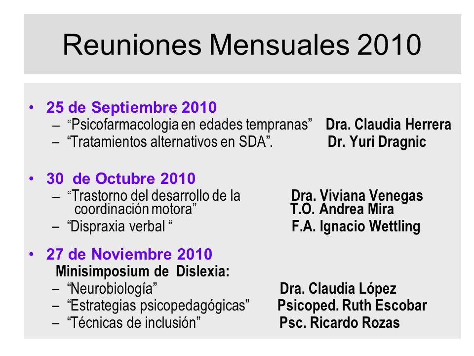 Reuniones Mensuales 2010 25 de Septiembre 2010 – Psicofarmacologia en edades tempranas Dra. Claudia Herrera –Tratamientos alternativos en SDA. Dr. Yur