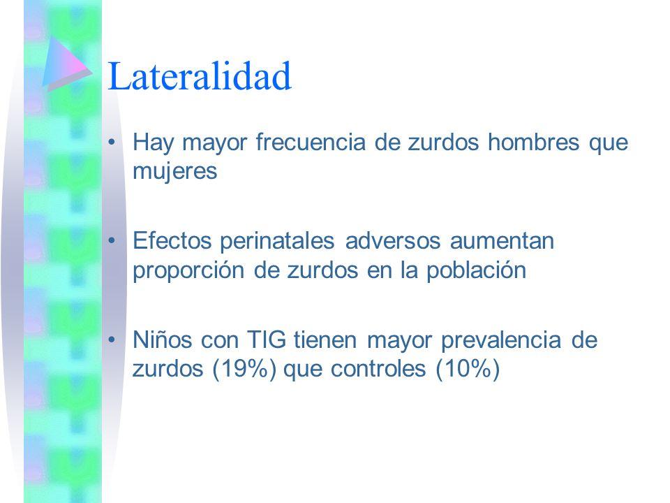 Lateralidad Hay mayor frecuencia de zurdos hombres que mujeres Efectos perinatales adversos aumentan proporción de zurdos en la población Niños con TIG tienen mayor prevalencia de zurdos (19%) que controles (10%)
