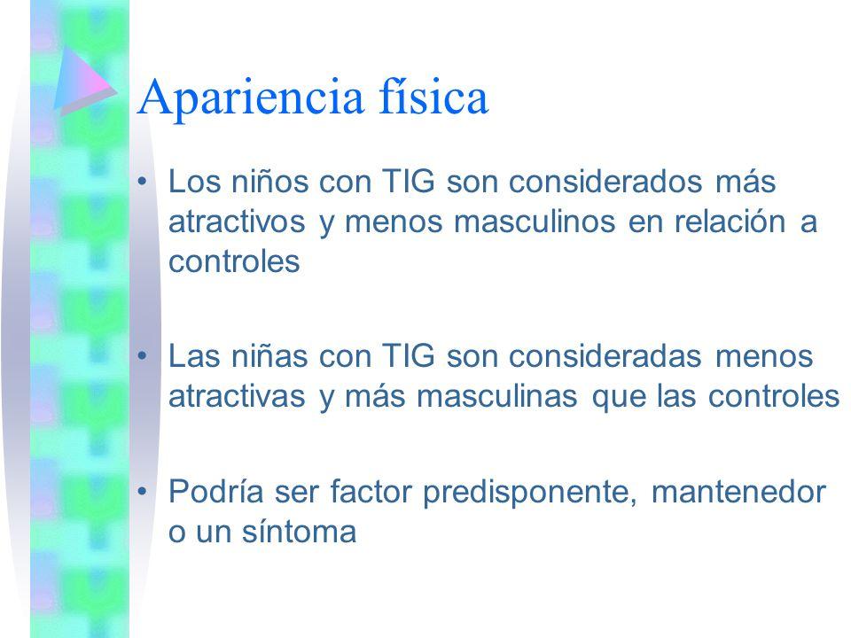 Apariencia física Los niños con TIG son considerados más atractivos y menos masculinos en relación a controles Las niñas con TIG son consideradas menos atractivas y más masculinas que las controles Podría ser factor predisponente, mantenedor o un síntoma