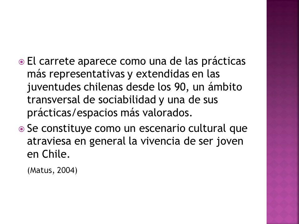 El carrete aparece como una de las prácticas más representativas y extendidas en las juventudes chilenas desde los 90, un ámbito transversal de sociab