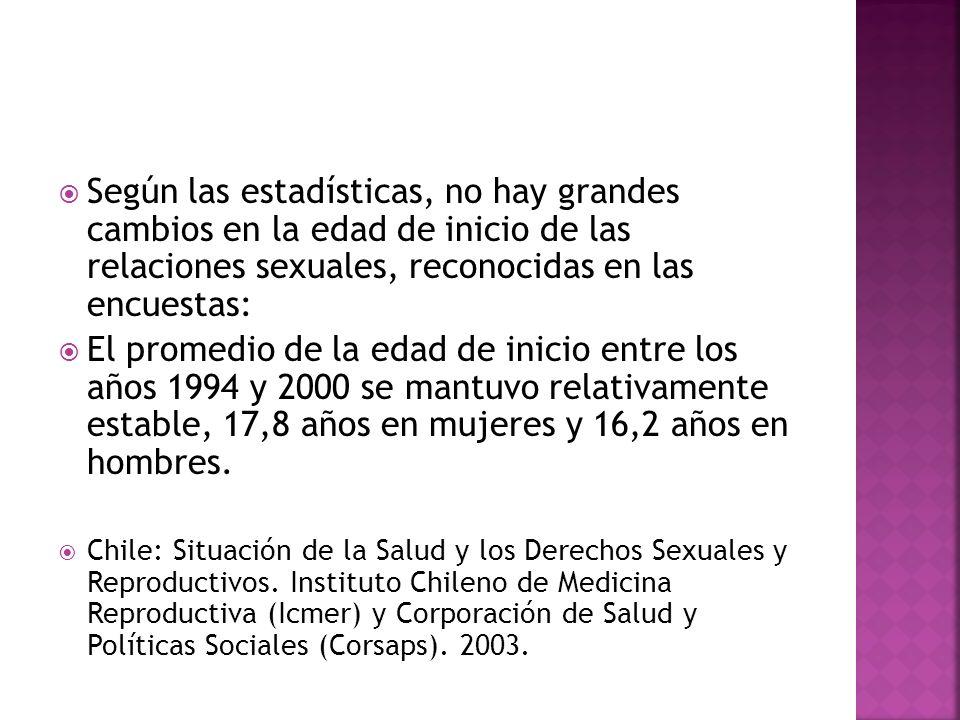 Según las estadísticas, no hay grandes cambios en la edad de inicio de las relaciones sexuales, reconocidas en las encuestas: El promedio de la edad d