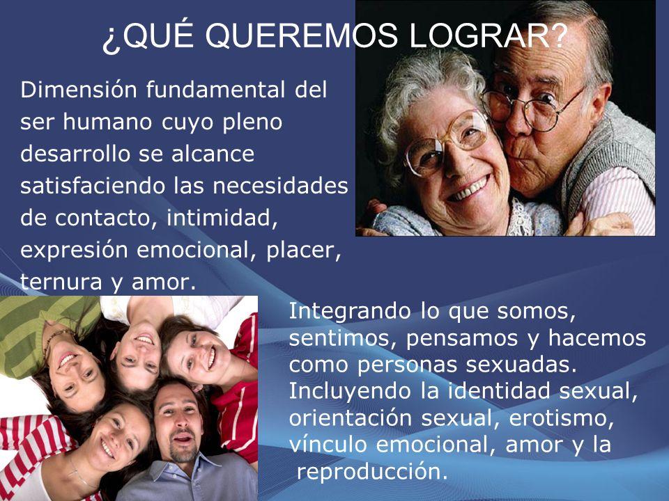 PERFIL DEL CONSEJERO/A EFICAZ Habilidad de expresión Dominio Técnico Conocimiento de sí mismo/a Empático/a Dinámico/a Creativo/a
