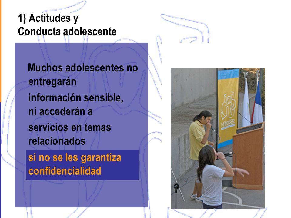1) Actitudes y Conducta adolescente Muchos adolescentes no entregarán información sensible, ni accederán a servicios en temas relacionados si no se le