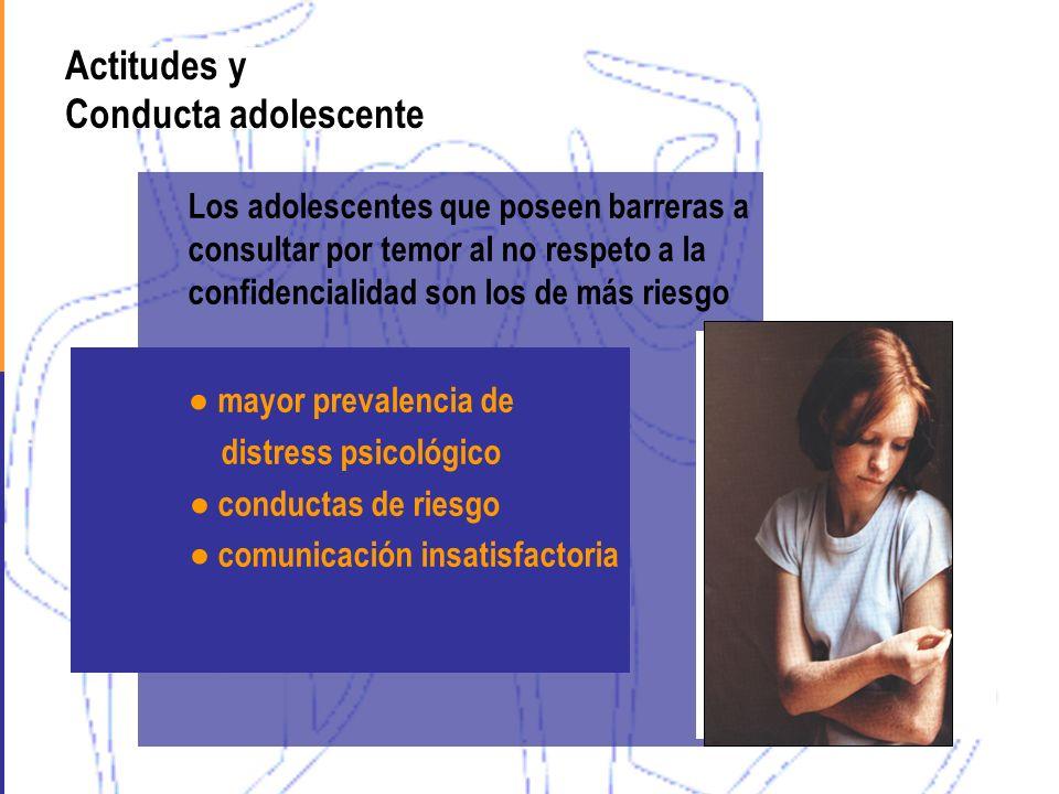 Actitudes y Conducta adolescente Los adolescentes que poseen barreras a consultar por temor al no respeto a la confidencialidad son los de más riesgo