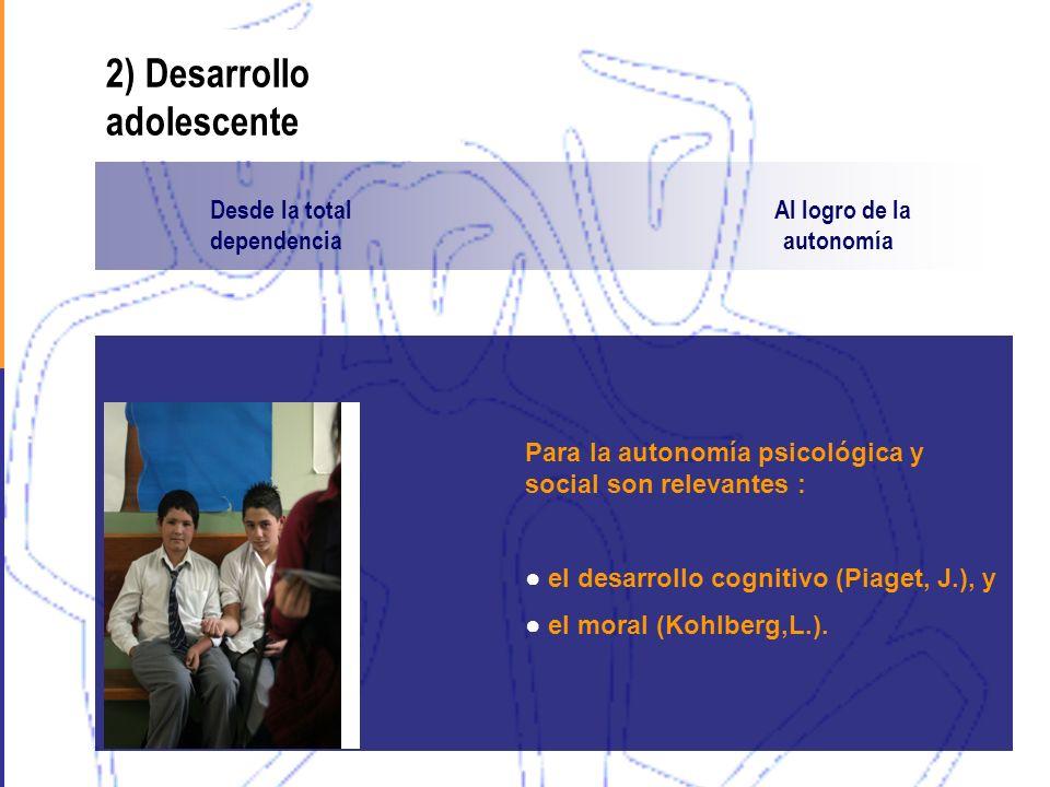 2) Desarrollo adolescente Desde la total Al logro de la dependencia autonomía Para la autonomía psicológica y social son relevantes : el desarrollo co