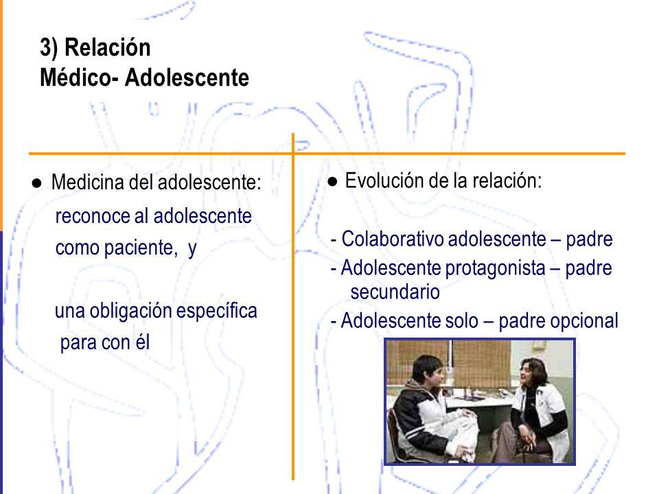 3) Relación Médico- Adolescente Medicina del adolescente: reconoce al adolescente como paciente, y una obligación específica para con él Evolución de