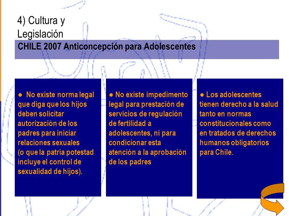 4) Cultura y Legislación CHILE 2007 Anticoncepción para Adolescentes No existe norma legal que diga que los hijos deben solicitar autorización de los