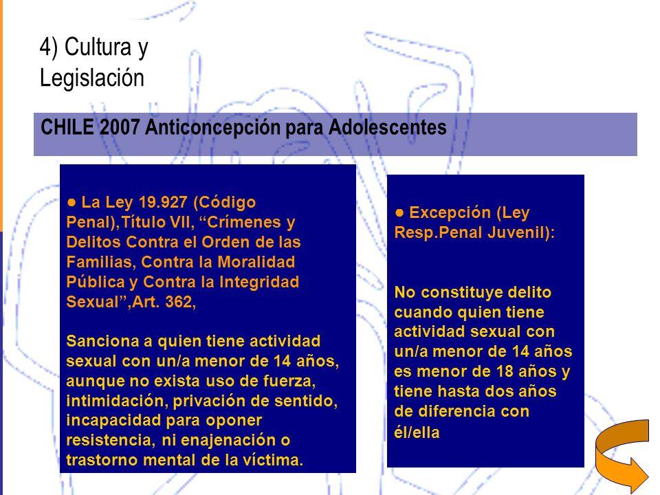4) Cultura y Legislación CHILE 2007 Anticoncepción para Adolescentes La Ley 19.927 (Código Penal),Título VII, Crímenes y Delitos Contra el Orden de la