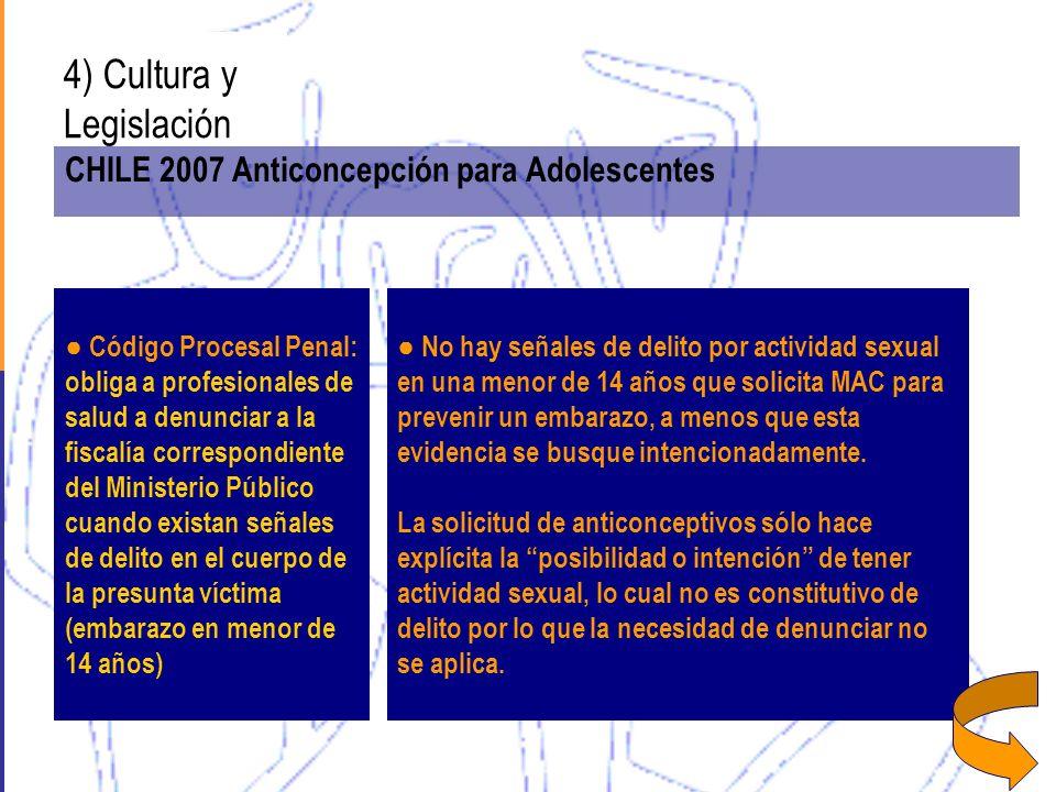 4) Cultura y Legislación CHILE 2007 Anticoncepción para Adolescentes Código Procesal Penal: obliga a profesionales de salud a denunciar a la fiscalía