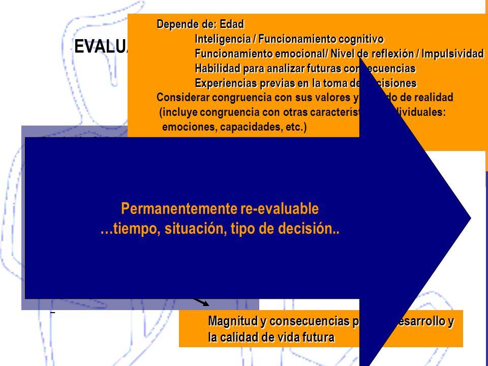 EVALUACIÓN DE LA CAPACIDAD SANITARIA Grado de Comprensión de la información y la situación Capacidad de Razonamiento: Voluntariedad Naturaleza de la D