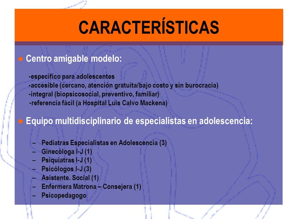 CARACTERÍSTICAS Centro amigable modelo: -específico para adolescentes -accesible (cercano, atención gratuita/bajo costo y sin burocracia) -integral (b