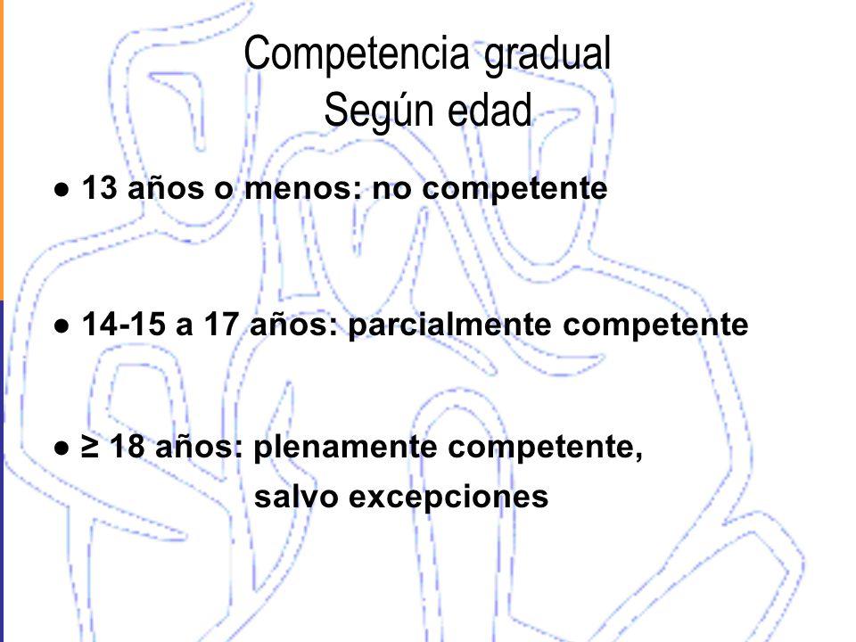 Competencia gradual Según edad 13 años o menos: no competente 14-15 a 17 años: parcialmente competente 18 años: plenamente competente, salvo excepcion