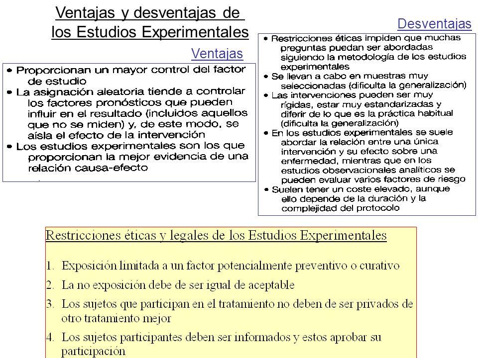 Ventajas y desventajas de los Estudios Experimentales Ventajas Desventajas