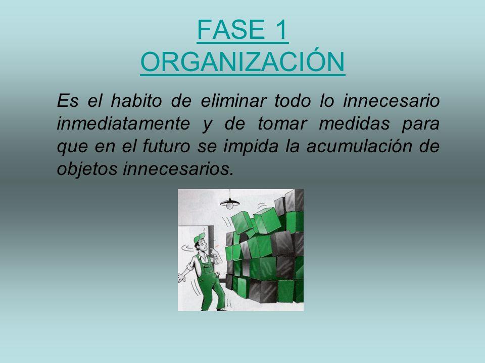 FASE 1 ORGANIZACIÓN Es el habito de eliminar todo lo innecesario inmediatamente y de tomar medidas para que en el futuro se impida la acumulación de o