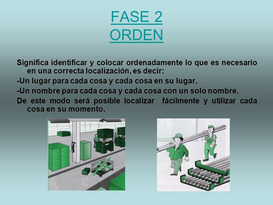 FASE 2 ORDEN Significa identificar y colocar ordenadamente lo que es necesario en una correcta localización, es decir: -Un lugar para cada cosa y cada