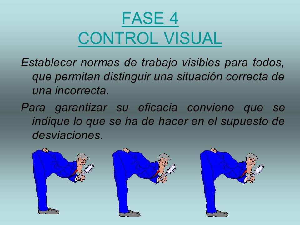 FASE 4 CONTROL VISUAL Establecer normas de trabajo visibles para todos, que permitan distinguir una situación correcta de una incorrecta. Para garanti