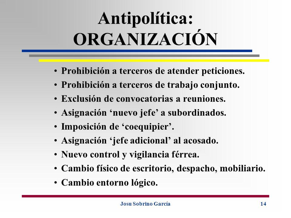 Josu Sobrino García14 Antipolítica: ORGANIZACIÓN Prohibición a terceros de atender peticiones. Prohibición a terceros de trabajo conjunto. Exclusión d