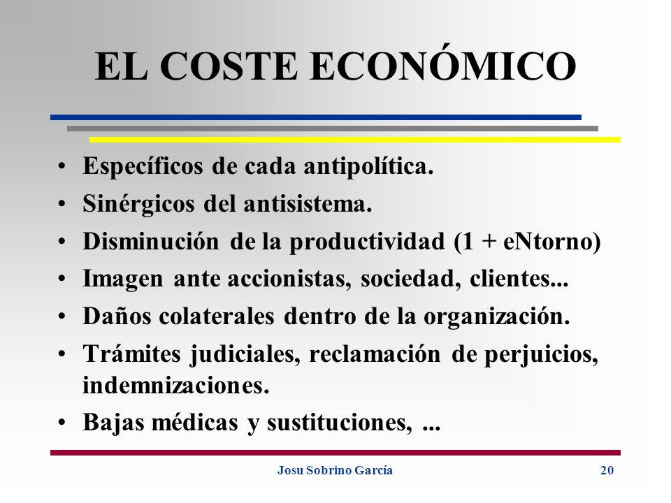 Josu Sobrino García20 EL COSTE ECONÓMICO Específicos de cada antipolítica. Sinérgicos del antisistema. Disminución de la productividad (1 + eNtorno) I