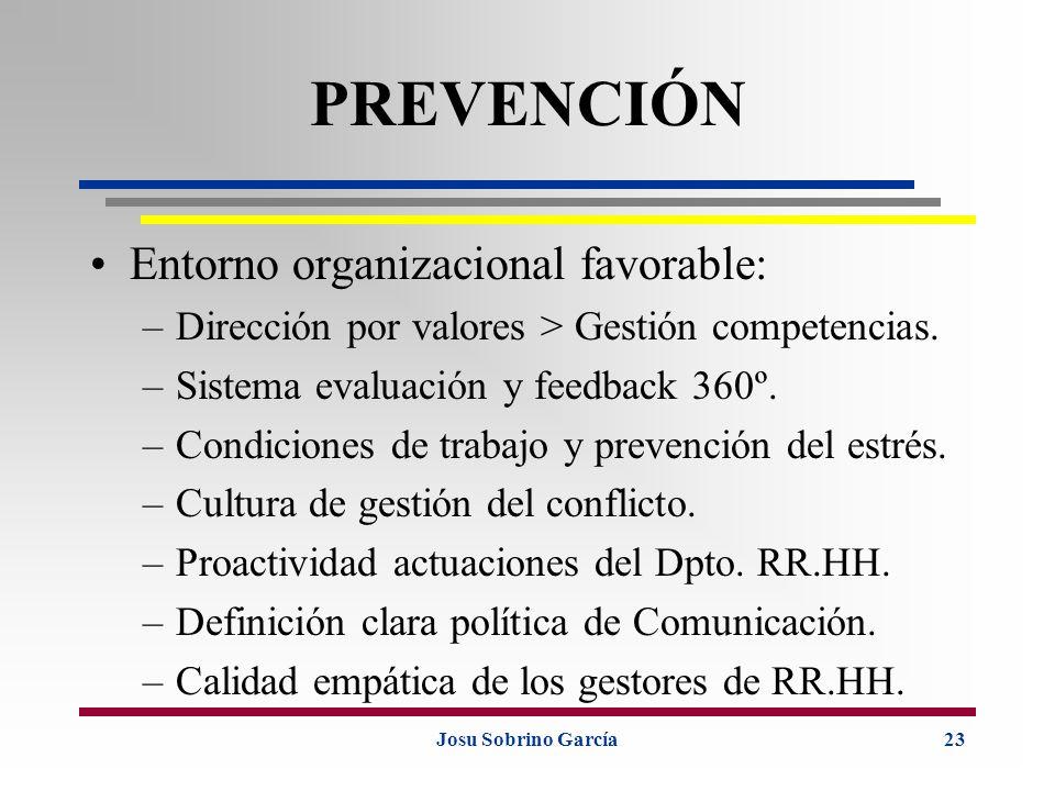 Josu Sobrino García23 PREVENCIÓN Entorno organizacional favorable: –Dirección por valores > Gestión competencias. –Sistema evaluación y feedback 360º.
