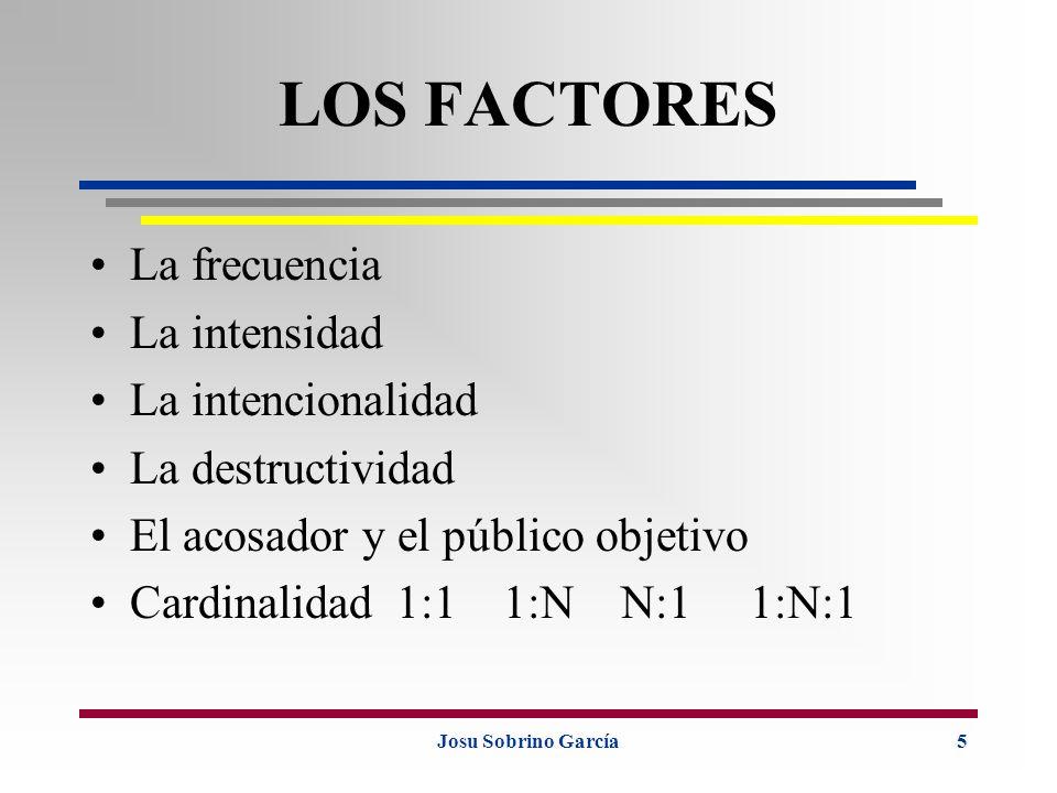 Josu Sobrino García5 LOS FACTORES La frecuencia La intensidad La intencionalidad La destructividad El acosador y el público objetivo Cardinalidad 1:1