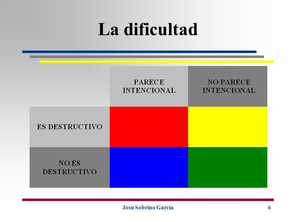 Josu Sobrino García7 El sistema perverso Mezclar elementos positivos (normales) y negativos (perversos) provoca un rechinar del sistema y una menor capacidad de éxito.