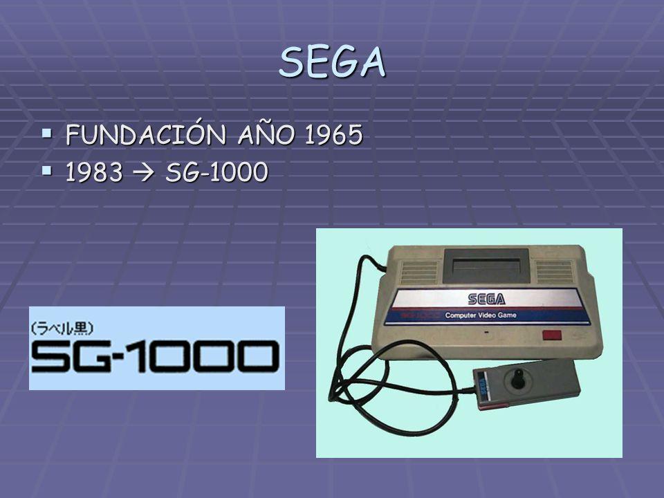 SEGA FUNDACIÓN AÑO 1965 FUNDACIÓN AÑO 1965 1983 SG-1000 1983 SG-1000