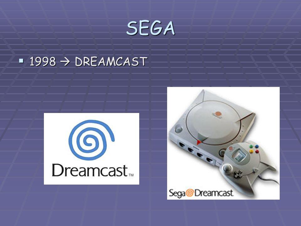 SEGA 1998 DREAMCAST 1998 DREAMCAST