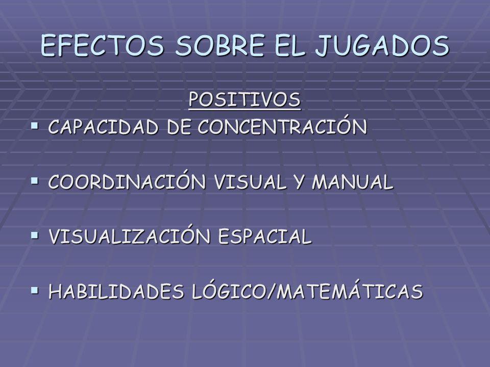 EFECTOS SOBRE EL JUGADOS POSITIVOS CAPACIDAD DE CONCENTRACIÓN COORDINACIÓN VISUAL Y MANUAL VISUALIZACIÓN ESPACIAL HABILIDADES LÓGICO/MATEMÁTICAS