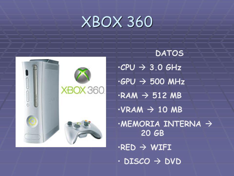 XBOX 360 DATOS CPU 3.0 GHz GPU 500 MHz RAM 512 MB VRAM 10 MB MEMORIA INTERNA 20 GB RED WIFI DISCO DVD