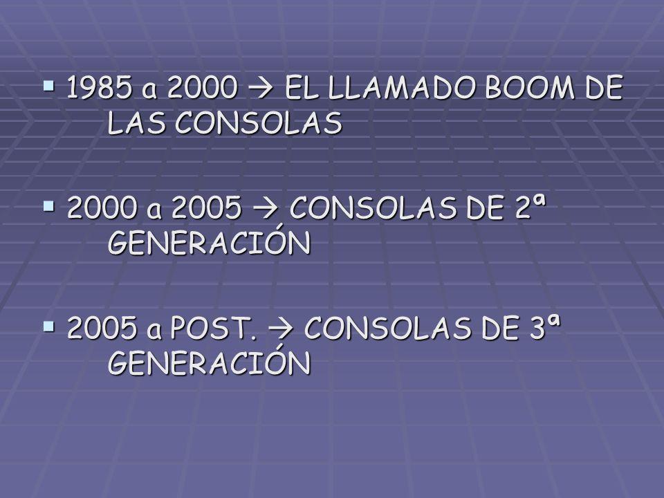 1985 a 2000 EL LLAMADO BOOM DE LAS CONSOLAS 1985 a 2000 EL LLAMADO BOOM DE LAS CONSOLAS 2000 a 2005 CONSOLAS DE 2ª GENERACIÓN 2000 a 2005 CONSOLAS DE