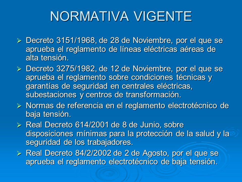NORMATIVA VIGENTE Decreto 3151/1968, de 28 de Noviembre, por el que se aprueba el reglamento de líneas eléctricas aéreas de alta tensión. Decreto 3151