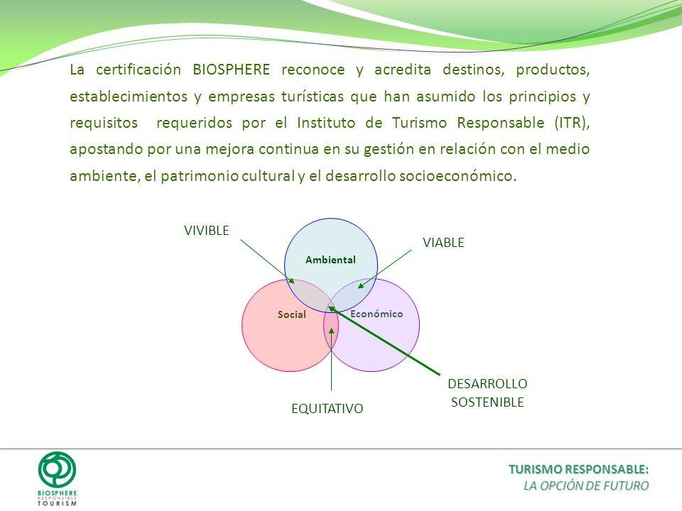 Económico Social DESARROLLO SOSTENIBLE VIABLE VIVIBLE Ambiental EQUITATIVO TURISMO RESPONSABLE: LA OPCIÓN DE FUTURO La certificación BIOSPHERE reconoc