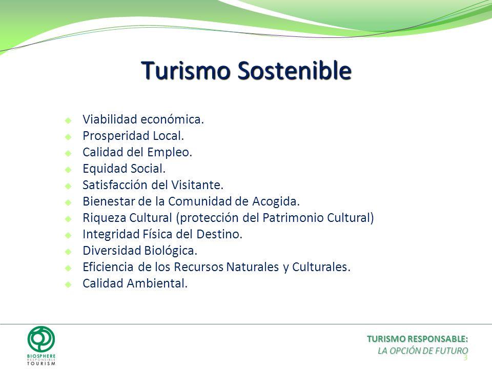 Turismo Sostenible Viabilidad económica. Prosperidad Local. Calidad del Empleo. Equidad Social. Satisfacción del Visitante. Bienestar de la Comunidad