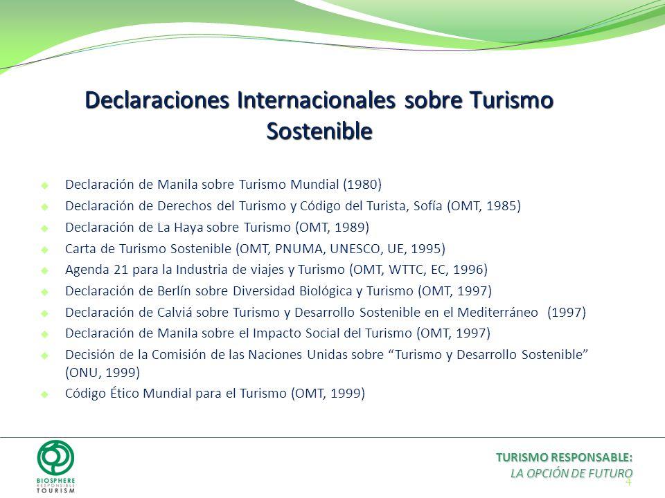 Declaraciones Internacionales sobre Turismo Sostenible Declaración de Manila sobre Turismo Mundial (1980) Declaración de Derechos del Turismo y Código