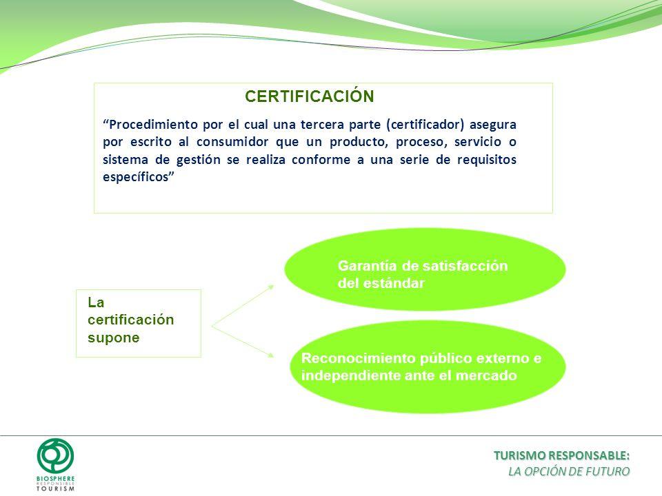 CERTIFICACIÓN Procedimiento por el cual una tercera parte (certificador) asegura por escrito al consumidor que un producto, proceso, servicio o sistem