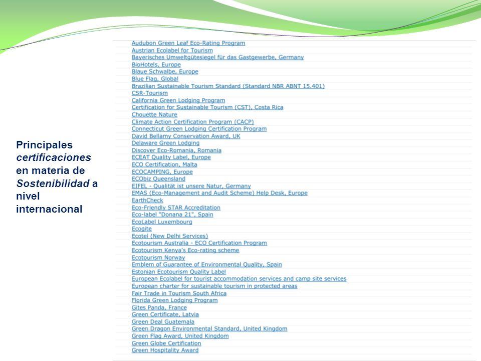 Principales certificaciones en materia de Sostenibilidad a nivel internacional