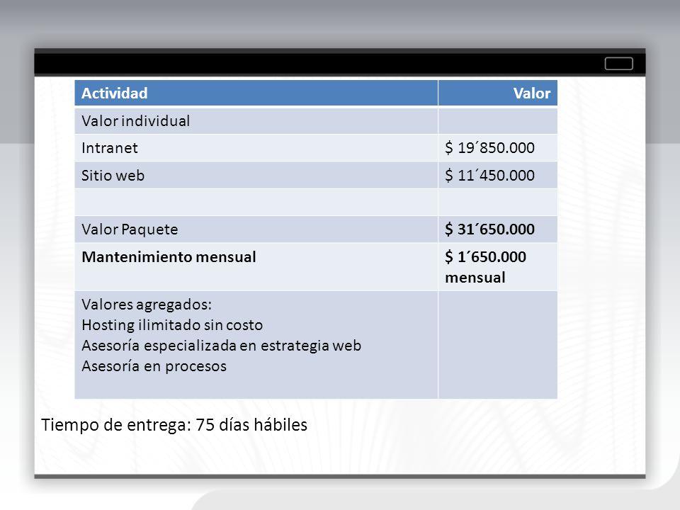 Re-Diseño Portal Web Tiempo de entrega: 75 días hábiles ActividadValor Valor individual Intranet$ 19´850.000 Sitio web$ 11´450.000 Valor Paquete$ 31´6