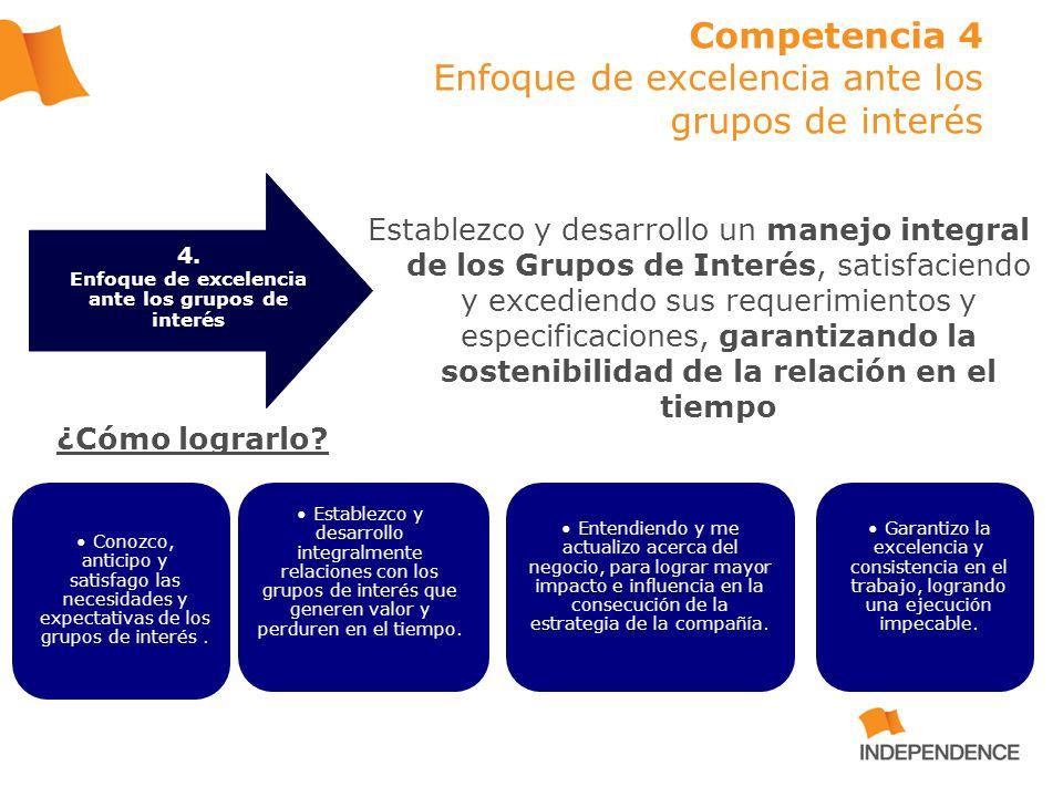 Competencia 4 Enfoque de excelencia ante los grupos de interés Establezco y desarrollo un manejo integral de los Grupos de Interés, satisfaciendo y ex