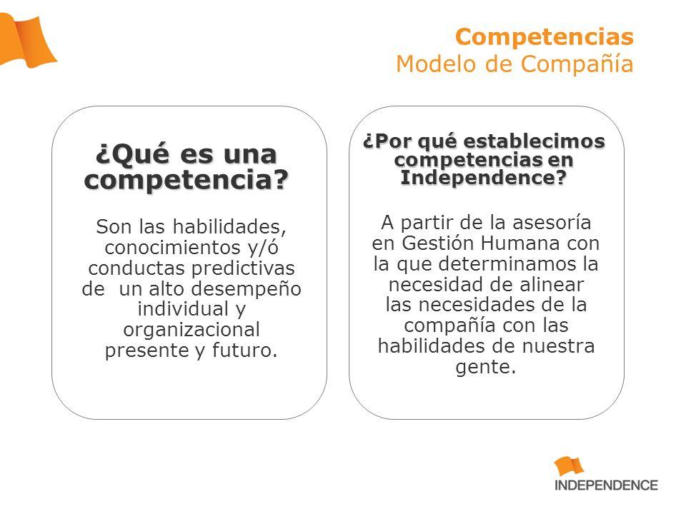 Competencias Modelo de Compañía Son las habilidades, conocimientos y/ó conductas predictivas de un alto desempeño individual y organizacional presente