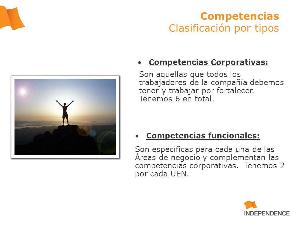 Competencias Clasificación por tipos Competencias Corporativas: Competencias funcionales: Son aquellas que todos los trabajadores de la compañía debem