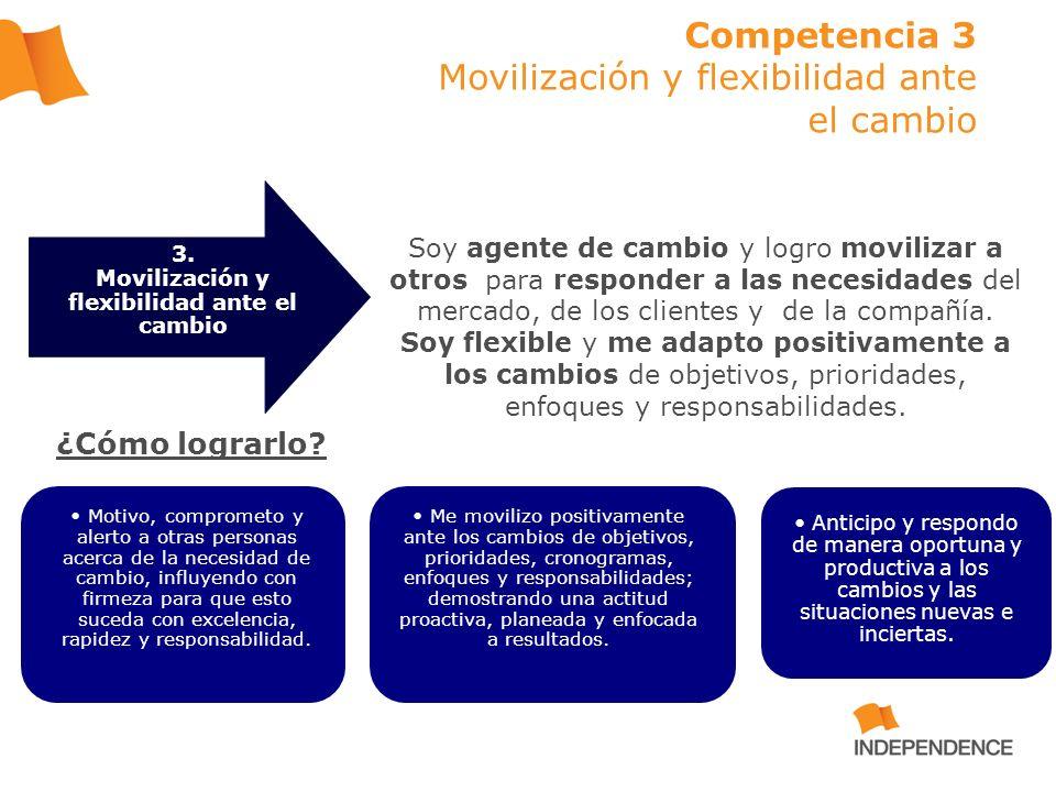 Competencia 3 Movilización y flexibilidad ante el cambio Soy agente de cambio y logro movilizar a otros para responder a las necesidades del mercado,