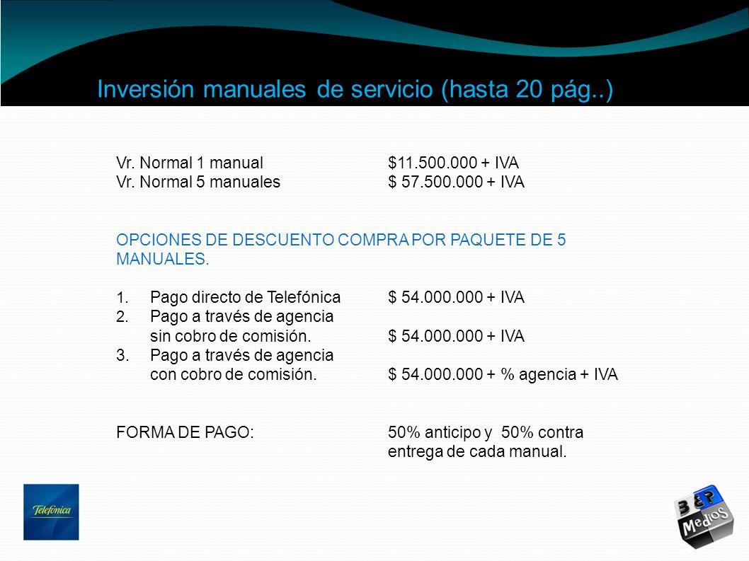 Inversión manuales de servicio (hasta 20 pág..) Vr. Normal 1 manual$11.500.000 + IVA Vr. Normal 5 manuales$ 57.500.000 + IVA OPCIONES DE DESCUENTO COM