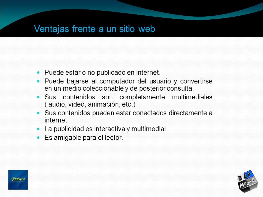 Inversión e-magazine para Pymes 1 publicación$32.900.000 + IVA 2 a 4 publicaciones$ 29.900.000 + IVA C/U.