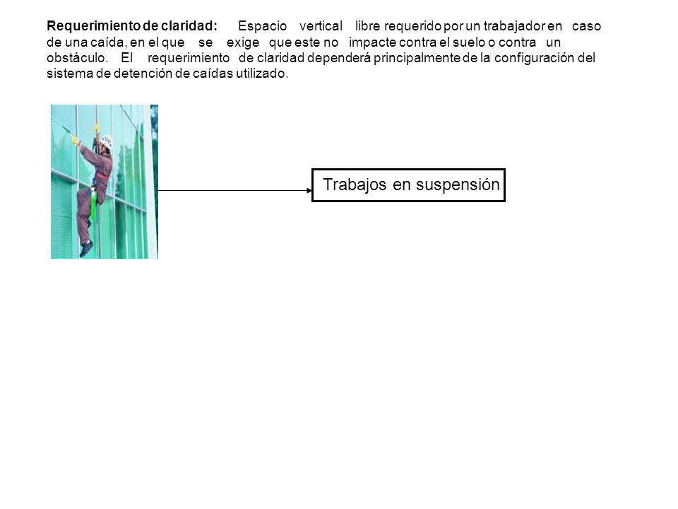 Requerimiento de claridad: Espacio vertical libre requerido por un trabajador en caso de una caída, en el que se exige que este no impacte contra el s