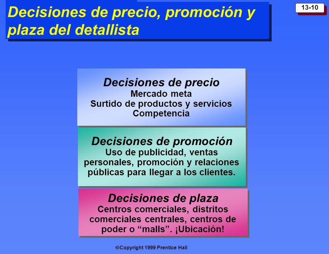 Copyright 1999 Prentice Hall 13-10 Click to add title Decisiones de precio, promoción y plaza del detallista Decisiones de promoción Uso de publicidad