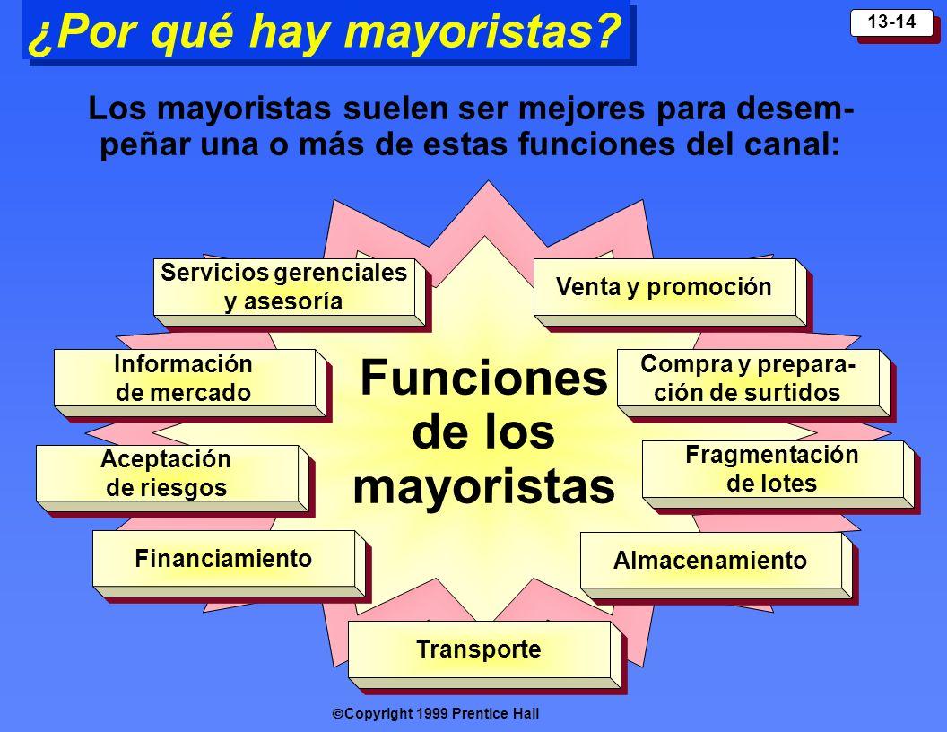 Copyright 1999 Prentice Hall 13-14 ¿Por qué hay mayoristas? Funciones de los mayoristas Servicios gerenciales y asesoría Venta y promoción Información